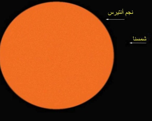 Allah Hu Akbar (God is Greatest) Antares Compared To The Sun